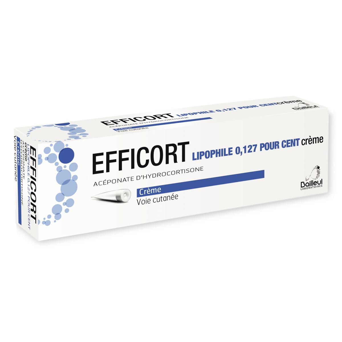 EFFICORT Lipocream